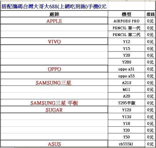 HTC Desire 21 Pro 5G 空機 $8850送玻璃貼