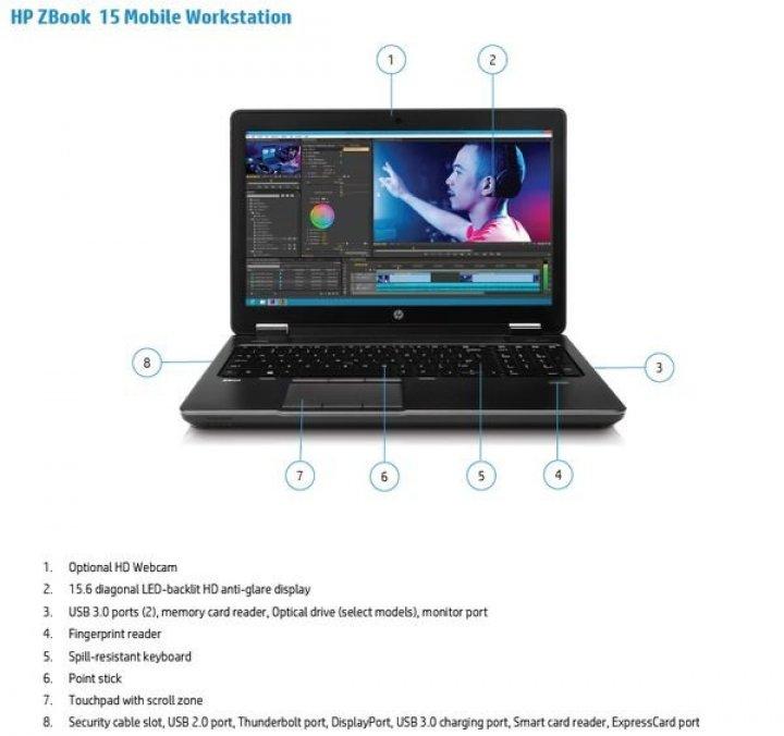 HP Zbook 15G2工作站,QHD、K2100繪圖卡、i7-4940、32、256GB SSD + 2TB SSHD、藍芽、指紋、背光數字鍵盤、雙電池